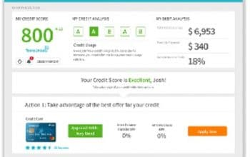 Get Your Credit Score – 100% FREE with CreditSesame