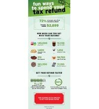 Fun Ways to Spend Your Tax Refund – Infographic